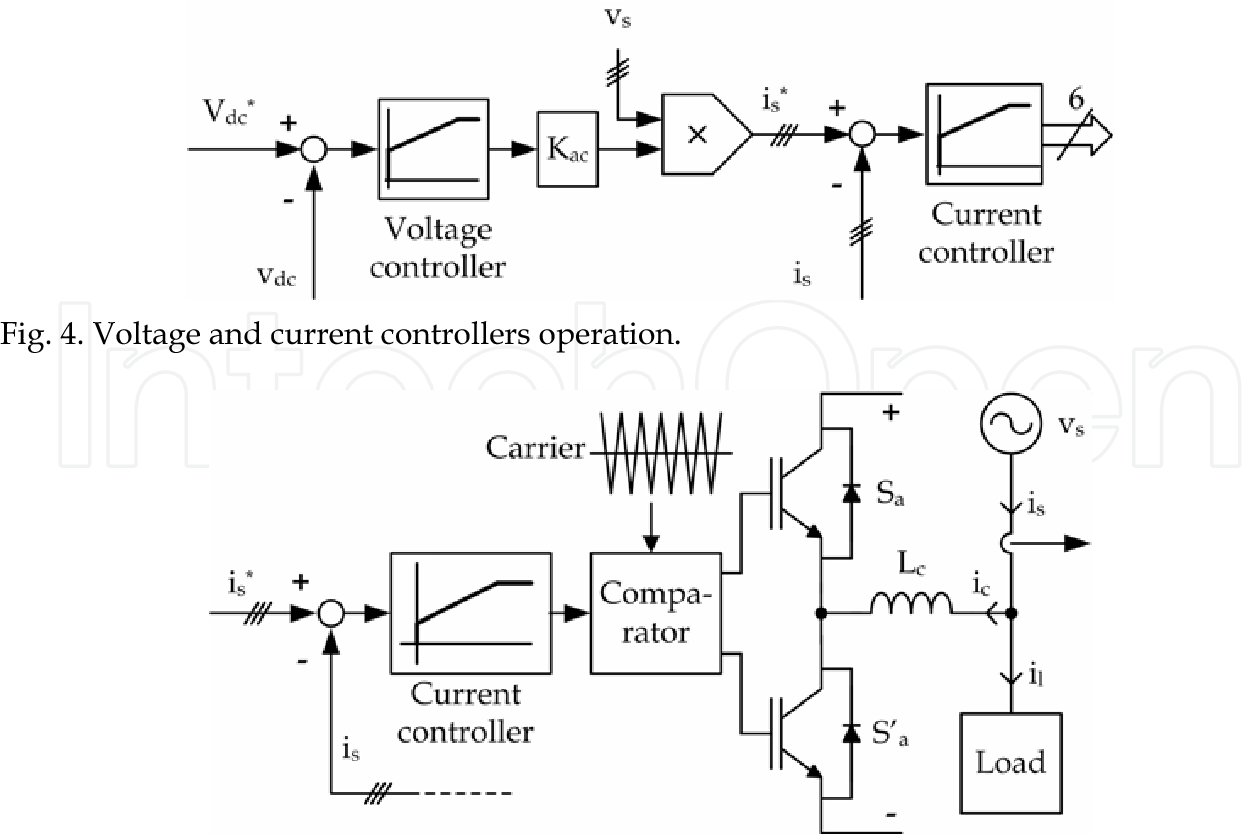 Active Power Filters For Harmonic Elimination And Quality Electronic Load Circuit Diagram Figure 4