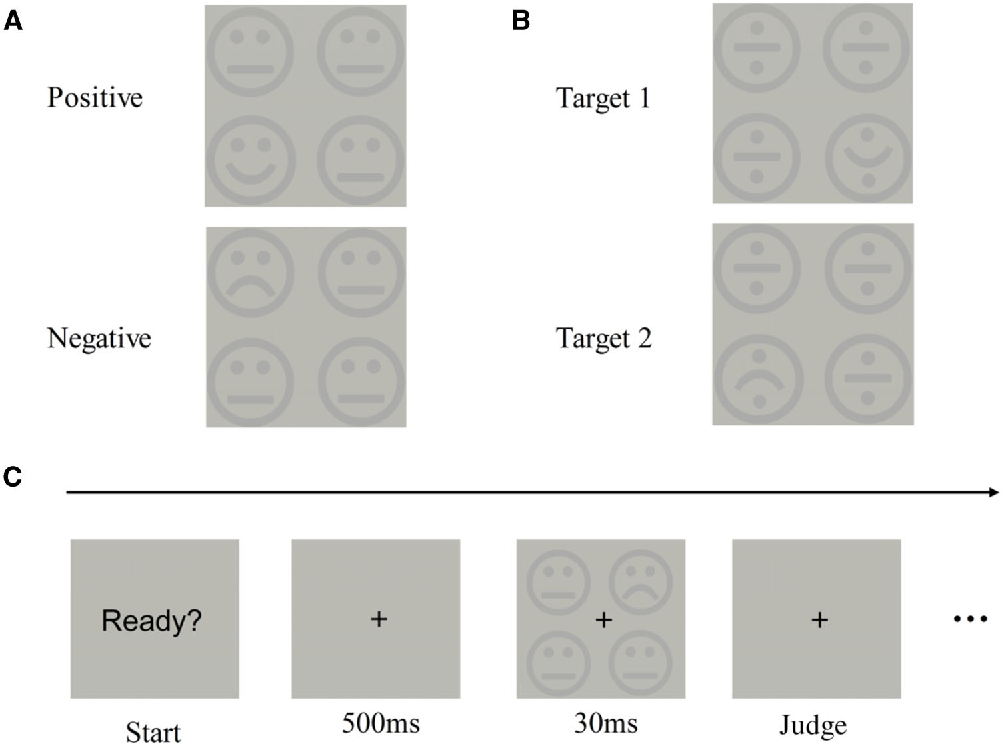 Anodal Transcranial Direct Current Stimulation Over The Right