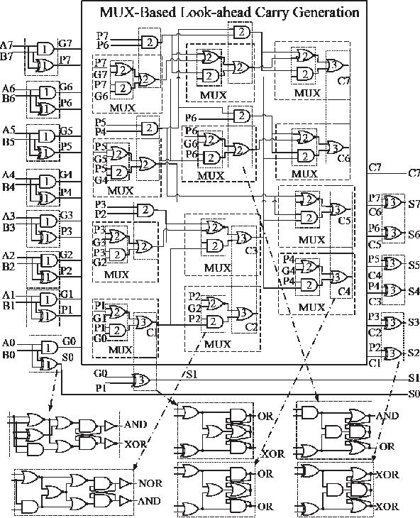 low power noise immune nanoscale circuit design using coding based Logic Symbols low power noise immune nanoscale circuit design using coding based partial mrf method semantic scholar