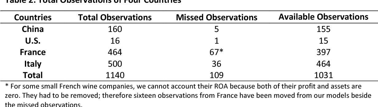global wine war 2009 swot analysis