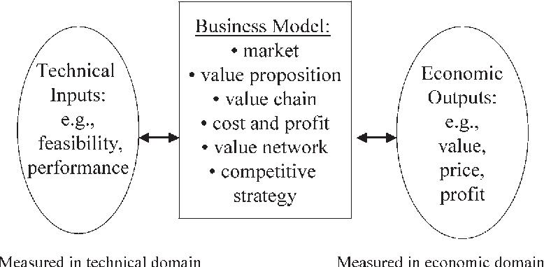 xerox corporation case study analysis