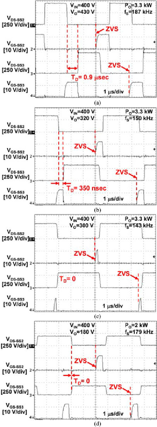 Figure 5 From Implementation Of A 33 Kw Dcdc Converter For Ev On Fig 3 Boost Evaluation Board Charger Employing The Series Resonant With Reduced Frequency Range
