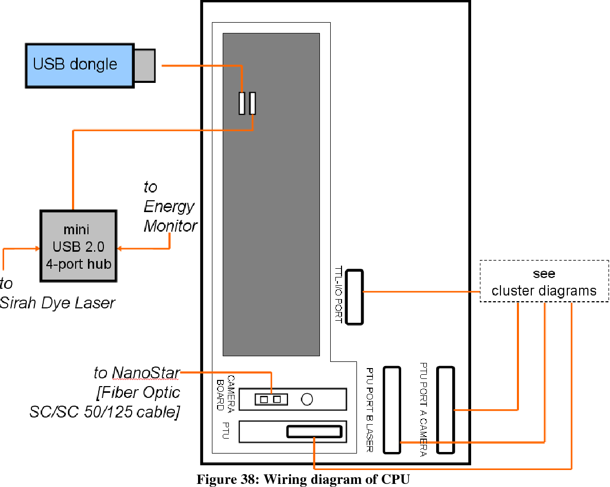 Figure 38 From 1 Measurement Of Hydroxyl Oh Concentration Board Camera Wiring Diagram Cpu