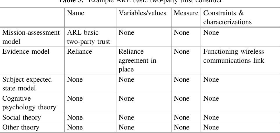 Basic trust & mistrust: erik erikson's theory video & lesson.