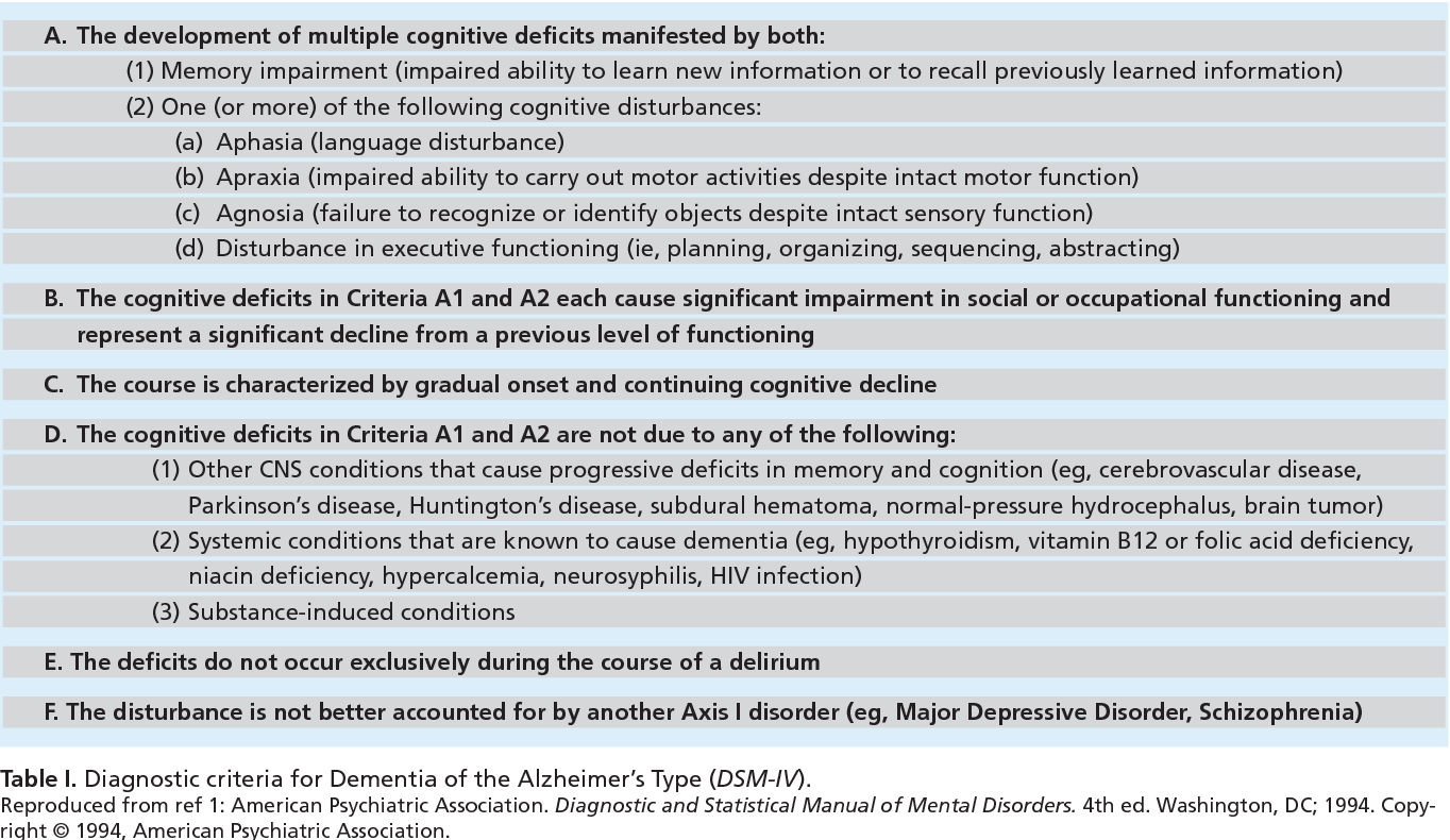 Table I. Diagnostic criteria for Dementia of the Alzheimer's Type (DSM-IV)