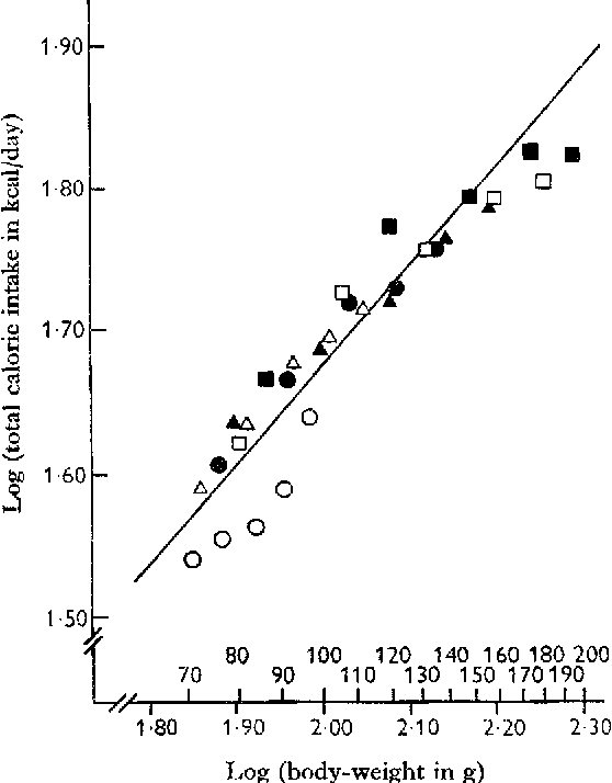 figure 6 from the dependence on protein quality of the protein to