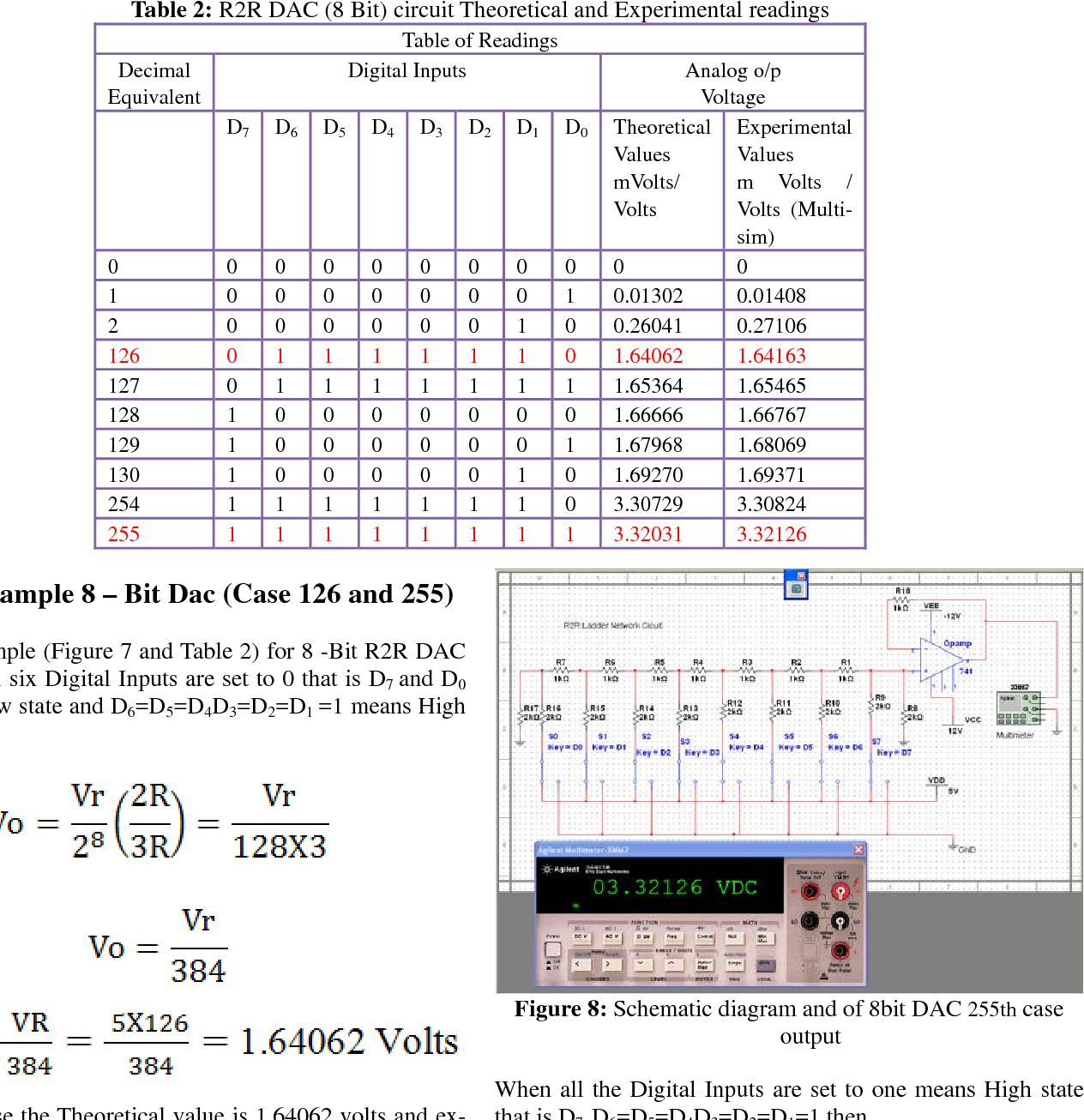 Study Of R 2 4 Bit And 8 Dac Circuit Using Multisim Technology 2r Ladder Diagram Semantic Scholar