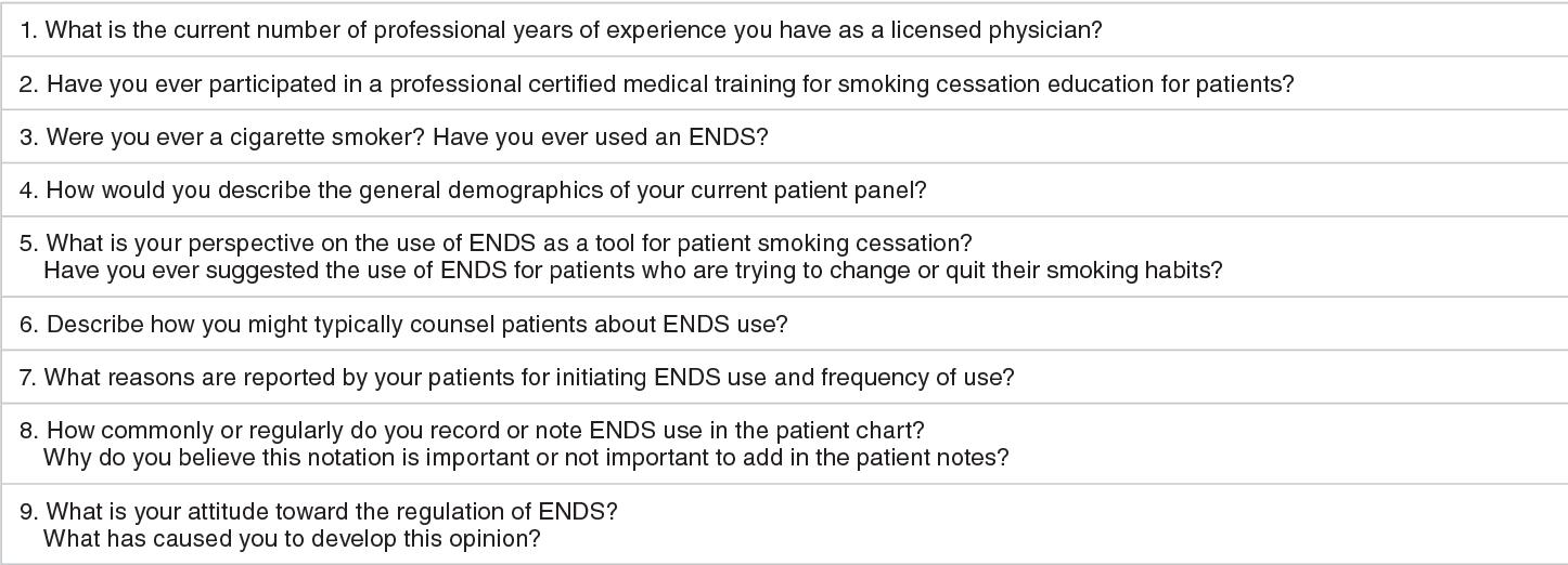Exploring Physician Attitudes Regarding Electronic Documentation Of