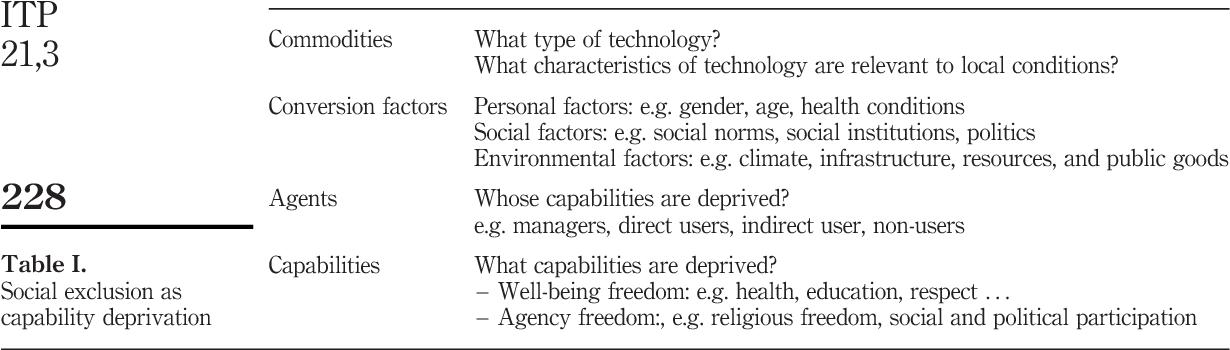 characteristics of social goods