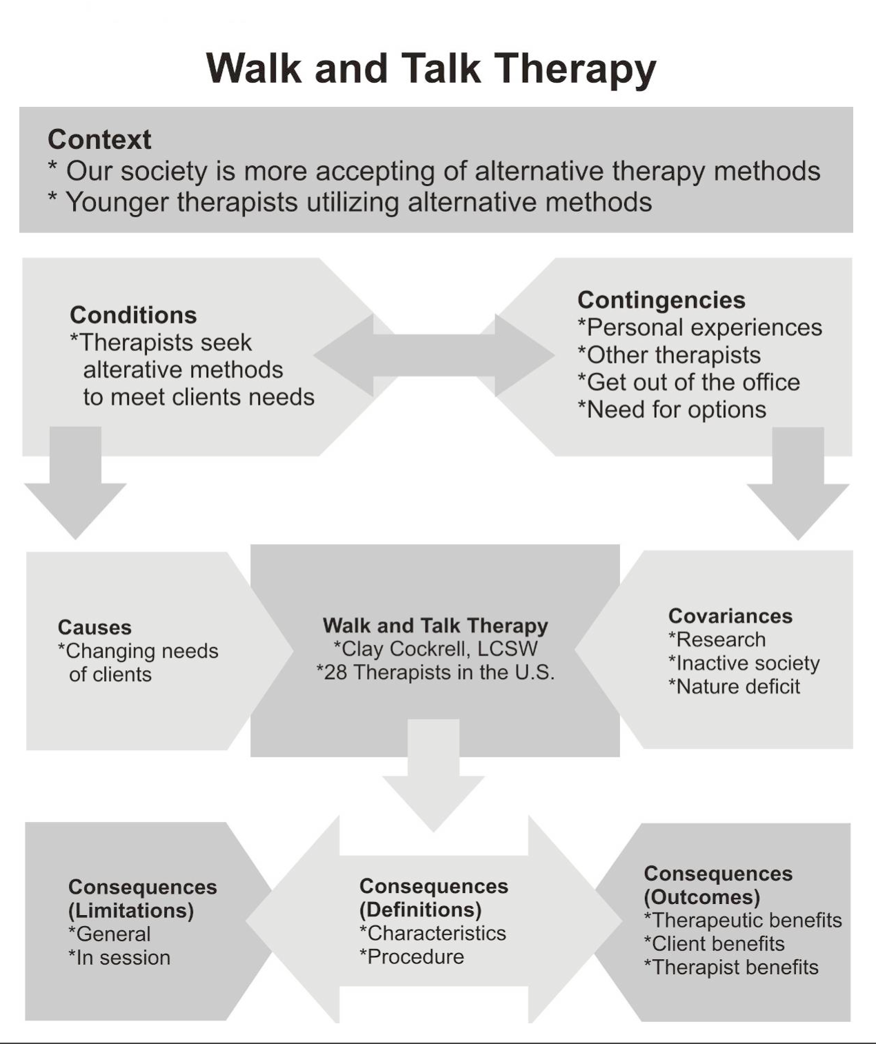 The Many Benefits of Talk Therapy The Many Benefits of Talk Therapy new pictures