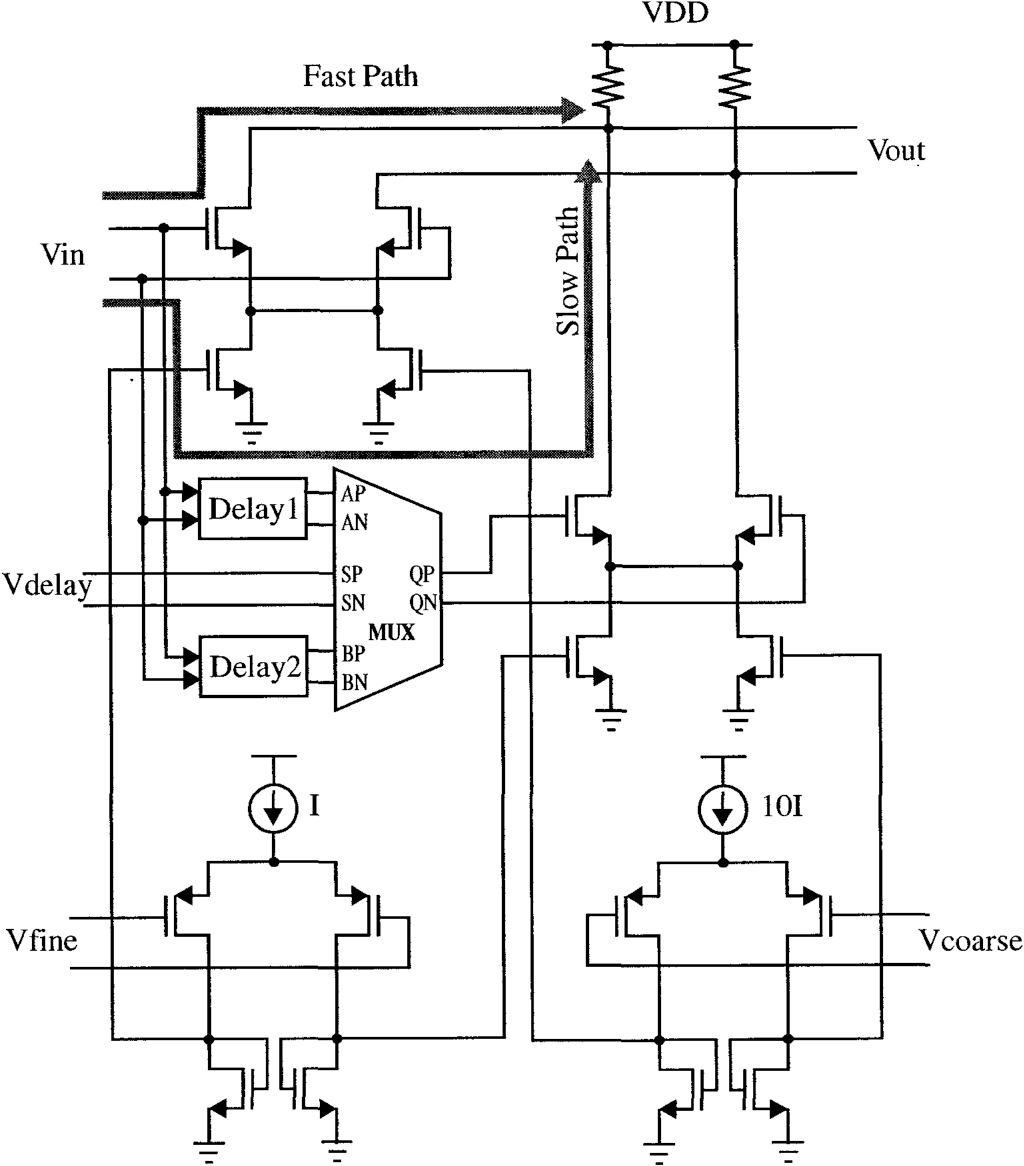 A 0 18 I M Cmos Half Rate Clock And Data Recovery Circuit With Figure 1 Block Diagram Of Multiplexer 4to1 Reference Less Dual Loop Semantic Scholar