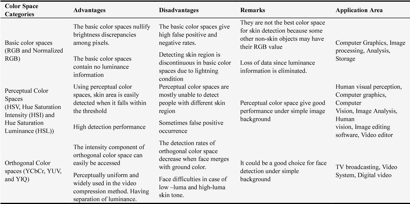 Advantages Of Computer Graphics - Quantum Computing