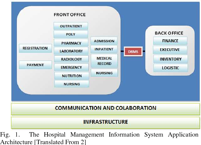 application of computer in hospital